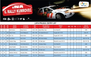 Six R5 vehicles on the Entry list!